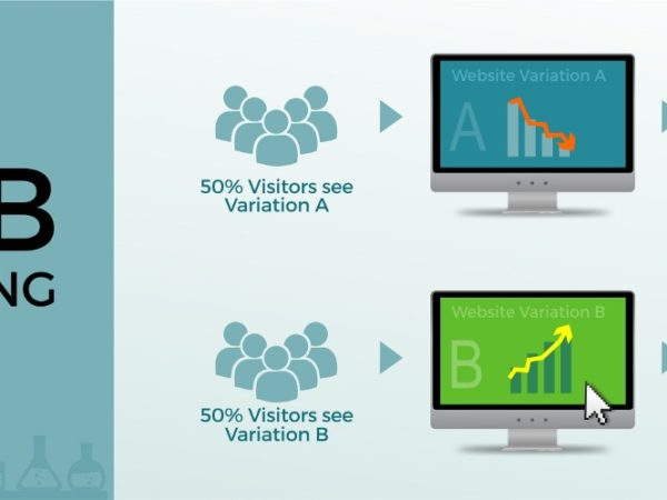 Finding a Quality A/B Testing Book